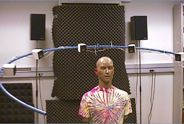 CIPIC mannequin for head-related transfer function experiments of spatial sound